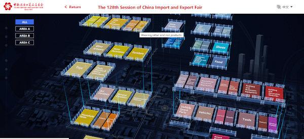 kategorije proizvoda na sajmu u Kini