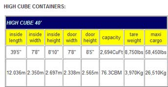 "dimenzije velikog kontejnera 40"""